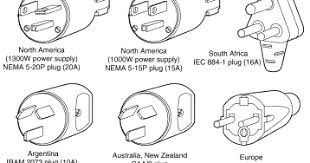 what is power plug ? what is power plug ? Australian Electrical Plug Diagram Australian Electrical Plug Diagram #68 australian power plug diagram