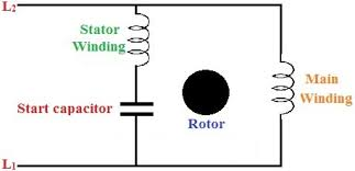 starting methods of single phase motor circuits with protection Capacitor Start Motor Wiring Diagram Start Run permanent split capacitor (psc) motor AC Motor Wiring Diagram