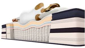 Simmons beautyrest recharge review Pillow Top Beautyrest Recharge Mattress Review Inspirational Beautyrest Recharge Manorville Luxury Firm Pillow Top Mattress Mattress Firm Organic Mattress Reviews 29 Lovely Beautyrest Recharge Mattress Review Pictures Mattress