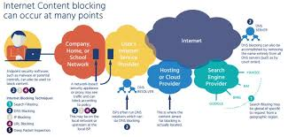 internet society perspectives on internet content blocking an sidebar endpoint content blocking