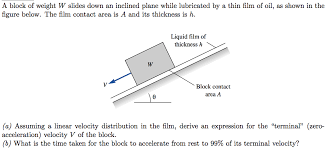 a block of weight w slides down an inclined plane