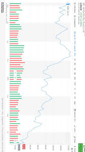 Yahoo Stock History Chart History Shows Presidential Impeachment Usually Doesnt Move