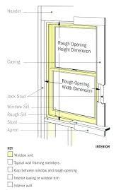 Window Header Size Philadelphiagaragedoors Co