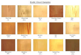 wood used for furniture. Type Of Woods For Furniture Wood Identification Used In  . E