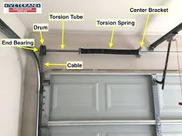 installing garage door springs and cables door garage doors garage door installation garage door springs garage installing garage door springs and cables