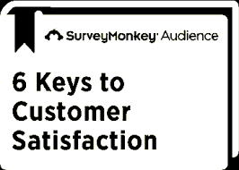 presentation survey examples marketing surveys sample questions examples more surveymonkey
