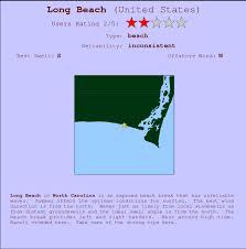 Long Beach Surf Forecast And Surf Reports Carolina North Usa