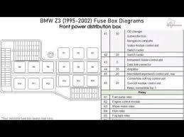 bmw z3 (1995 2002) fuse box diagrams 2002 Bmw 330xi Fuse Box Diagram BMW 1 Series Fuse Box Diagram