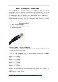 free essay for ielts writing corrector