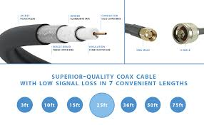 50 Ohm Coax Chart 25 Ft Low Loss Coax Extension Cable 50 Ohm Sma Male To N Male For 3g 4g Lte Ham Ads B Gps Rf Radio To Antenna Or Surge Arrester Use Not For Tv