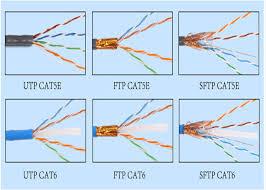 305 m roll utp cat5 4 pairs 23 24 awg wire ccau bc cca ccs 305 m roll utp cat5 4 pairs 23 24 awg wire ccau bc cca ccs material