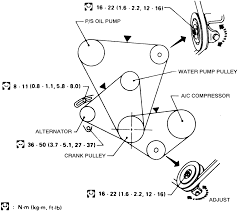 ka24e 2 4l engine diagram wiring library ka24e 2 4l engine diagram