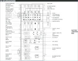 01 ford windstar fuse box diagram images of wiring i need a 2001 2001 ford windstar fuse box location full size of 2001 ford windstar fuse box diagram second generation wiring transformer light switch of