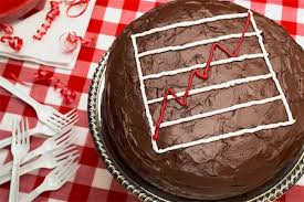 Financial Chart Cake Stock Photos Page 1 Masterfile