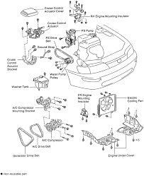 Repair guides water pump removal installation wonderful 5a fe ecu wiring diagram