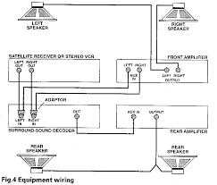 surround sound wiring related keywords suggestions surround tv surround sound wiring diagram on system