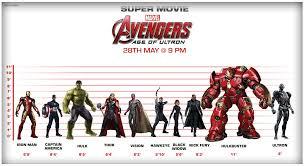 Watch Size Chart Avenger Watch Size Chart Avenger Avenger Height Watch
