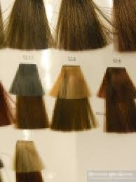 Latest Hair Color Charts Of Loreal Hair Color Brown Shades