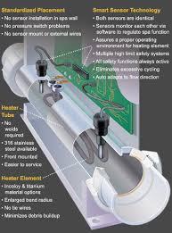 balboa vs501z hot tub heater vs501 spa pack pn 54356 03 time to upgrade your old spa pack hot tub heater
