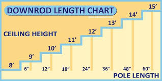 Ceiling Fan Downrod Size Guide Ceiling Height Chart With