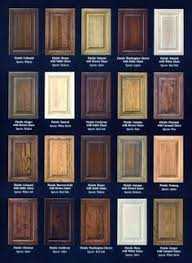 kitchen cabinets stain colors. Delighful Cabinets Different Types Of Wood  Google Search Open More Information  Paint Colors For Kitchen Cabinets Ideas On Stain K