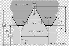 Unified Thread Standard Iso Metric Screw Thread Thread Angle