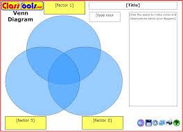Venn Diagram Generator Excel Best Tools For Creating Venn Diagrams