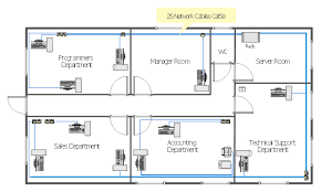 network layout floor plans home networking local area network ethernet lan layout floorplan window wall single outlet scanner router