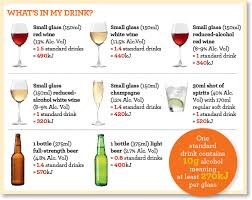 Australian Standard Drinks Chart 11 Ways To Reduce Your Alcohol Intake Australian Healthy