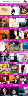 Canadian Albums That Topped The Uk Charts Canadian Music Blog