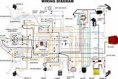 hd wallpapers wiring diagram vespa px pawacom design Vespa V90 Wiring Diagram hd wallpapers wiring diagram vespa px vespa v90 wiring diagram