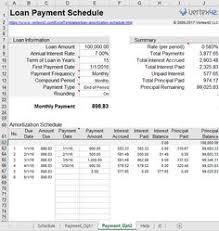 loan amortization calculator excel home loan amortization schedule finance pinterest