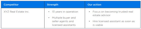 Real Estate Agent Business Plan Zillow Premier Agent