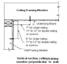 29a vertical section ceiling framing member perpendicular to wall
