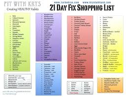 Images About Day Fix On Healthy Grocery Lists Printable Shopping ...