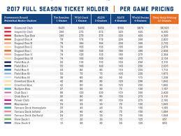 Astros Seating Chart 2017 2017 Postseason Information Mlb Com