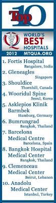 Medical Tourism Cost Comparison Chart 31 Best Medical Tourism Images Medical Health Care Tourism