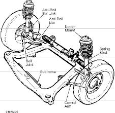 2004 xc90 suspension diagram wiring diagrams best volvo 850 suspension service manual front volvotips double wishbone front suspension 2004 xc90 suspension diagram
