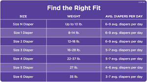 Pampers Weight Chart 21 You Will Love Diapers Size Weight Chart