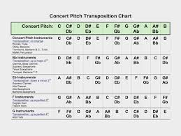 Tenor Sax Transposition Chart Sax Transposition Chart Therook Net