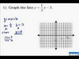 a14 9 graphing linear equations you