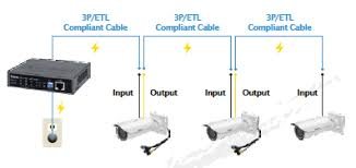 blog correct use of cable for vivotek daisy chain poe cameras rf please note that when adopting this series of products and extending the range of a surveillance system cat5e cat6 ethernet cables compliant 3p etl