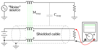 wiring diagram shield symbol wiring wiring diagrams introduction to mixed frequency ac signals alternating current on shield wiring diagram symbols