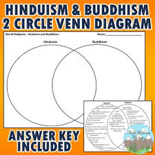 Compare And Contrast Hinduism And Buddhism Chart Hinduism And Buddhism Venn Diagram