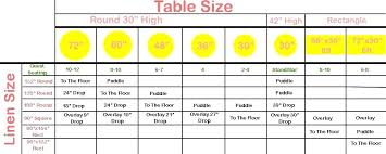 Round Table Linen Chart Table Cloth Dimensions Karmacleanse