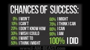 Success Posters Fitness Motivational Posters Motivation Poster Chances Of Success