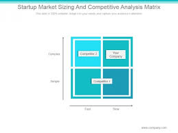 Competitive Analysis Matrix Template Startup Market Sizing And Competitive Analysis Matrix Ppt