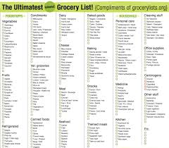 Grocery List Template Free Free Grocery Lists Rome Fontanacountryinn Com