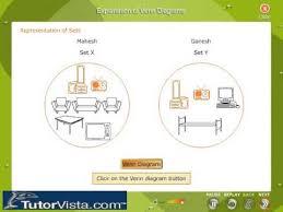 Venn Diagram Formulas With Examples Venn Diagrams Explanation Formula Example Youtube