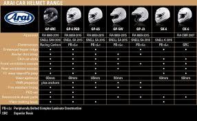 Arai Ck6 Size Chart Arai Ck6